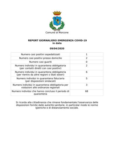 Coronavirus, terzo caso positivo nel comune di Morcone