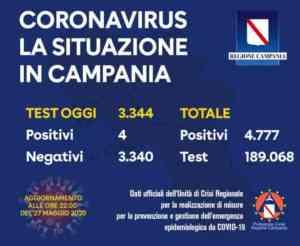 Regione Campania, il bollettino odierno: quattro i nuovi con