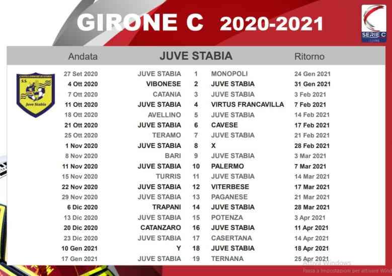 Lega Pro   l'esito dei sorteggi   i calendari di Juve Stabia e Turris