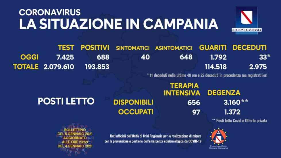 Covid 19, la Regione Puglia potenzia il trasporto scolastico